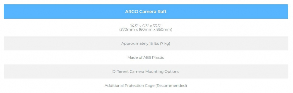 ARGO Camera Raft Specifications
