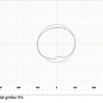 ILP Laser Pipe Profiler Scan Data