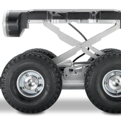 PANORAMO 4K Lift Kit